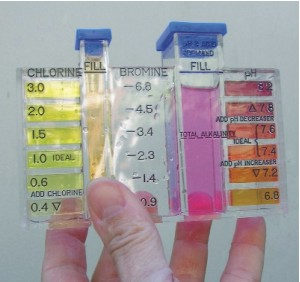 Reagent Test Kit